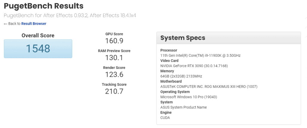 Intel 11900K PugetBench Score