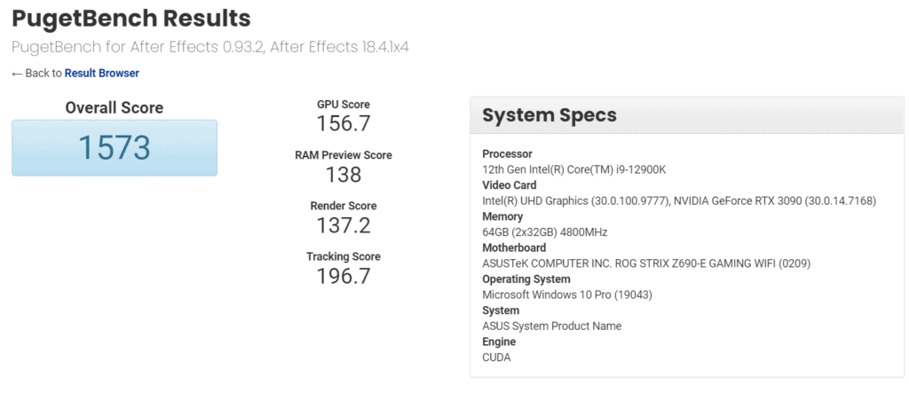 Intel Core i9 12900K score on Puget Systems