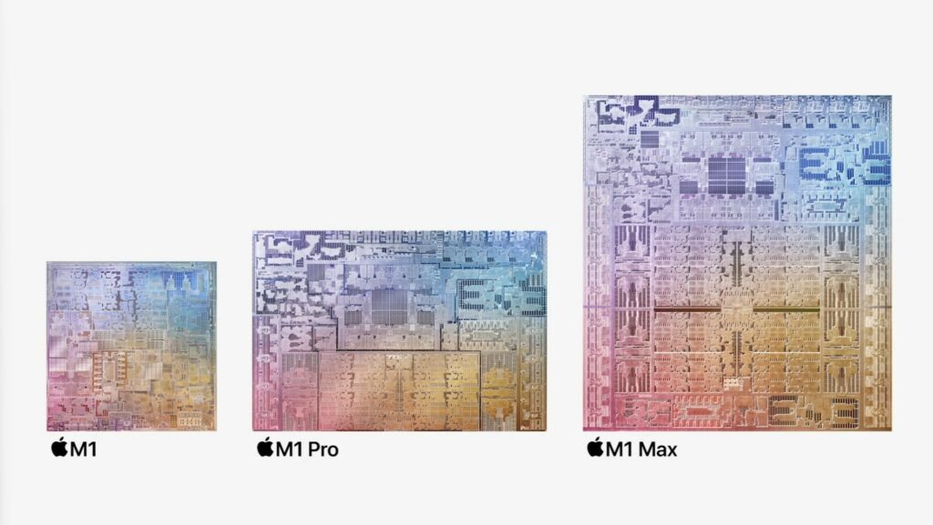Compari on between the M1 M1 Pro and M1 Max